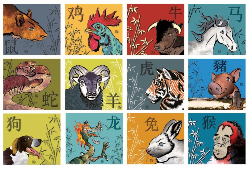 Ķīniešu horoskops
